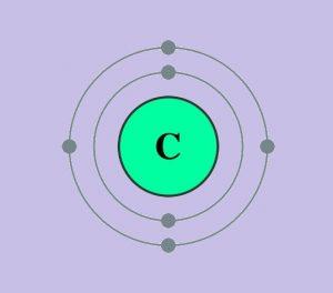 funcion del carbono