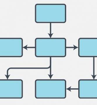 funcion de los mapas conceptuales